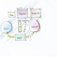 Visual Studio 2013 Generate Class Diagram 2 Lights 1 Switch Wiring Uk Ind5996 Communication Gabe 39s Blog