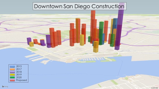 Downtown San Diego Pipeline