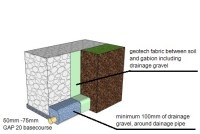Gabion Retaining Wall Design Guidelines - Gabion1