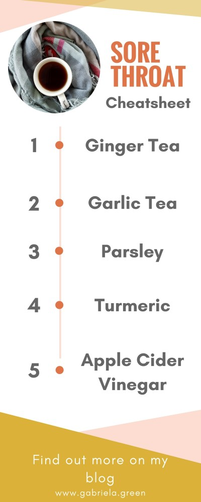 Sore Throat Cheatsheet | Ginger Garlic Turmeric Parsley Apple Cider Vinegar | Gabriela Green - www.gabriela.green (2)