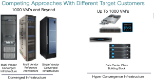 "Doing ""IT"" The Hard Way, or Why You Should Be Hyper Converged"