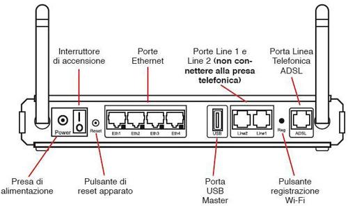 modificare il router Pirelli Alice Gate Voip 2 Plus Wi-Fi (2/6)