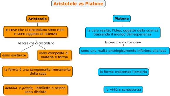 aristotele-vs-platone1