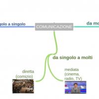 La comunicazione dei mass media