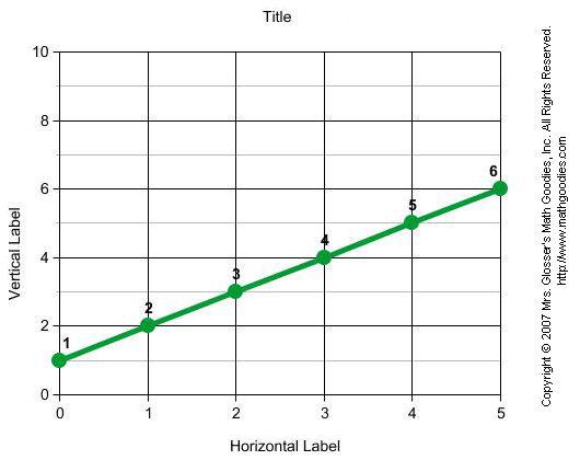 Categorical Data VS Numerical Data
