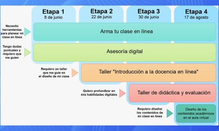 Arranca la 4ª etapa de la iniciativa Hacia la docencia en línea