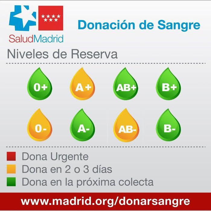 reserva_sangre_22agosto