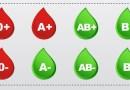 El Centro de Transfusión de Madrid hace un llamamiento a la donación urgente de sangre 0+, A+ y 0-