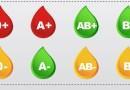 El Centro de Transfusión de Madrid alerta de la necesidad urgente de sangre 0+y A+