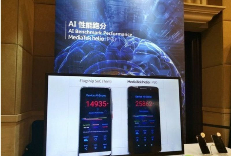 MediaTek Helio P90 AI performance