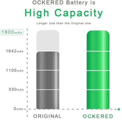 OCKERED battery