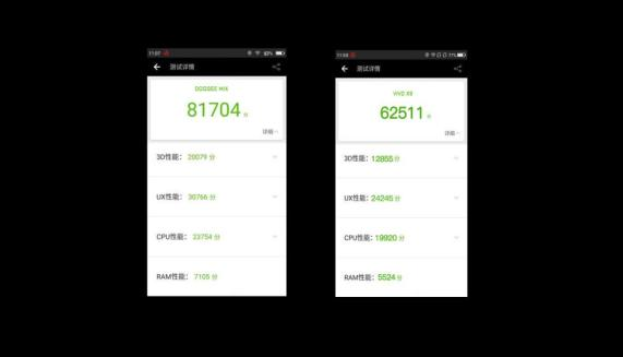Doogee Mix vs Vivo X9: Duel Helio P25 VS Snapdragon 625 3