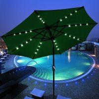 Solar Powered Patio Umbrella  Gadget Flow