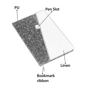 Gray PU with Linen A5 notebook (Slash design)
