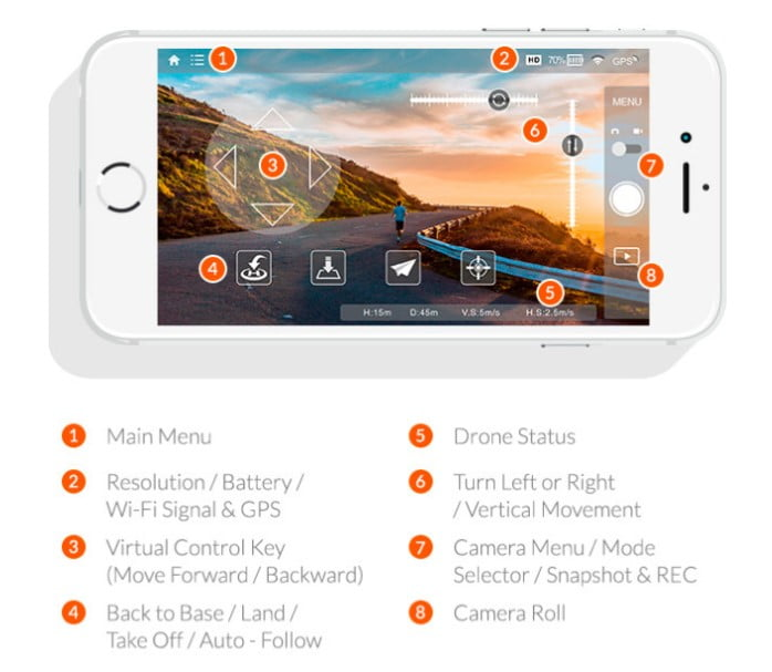 ONAGOfly palm sized camera drone - Mobile App