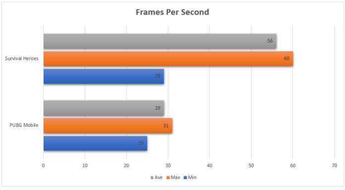 mpm2 game benchmarks