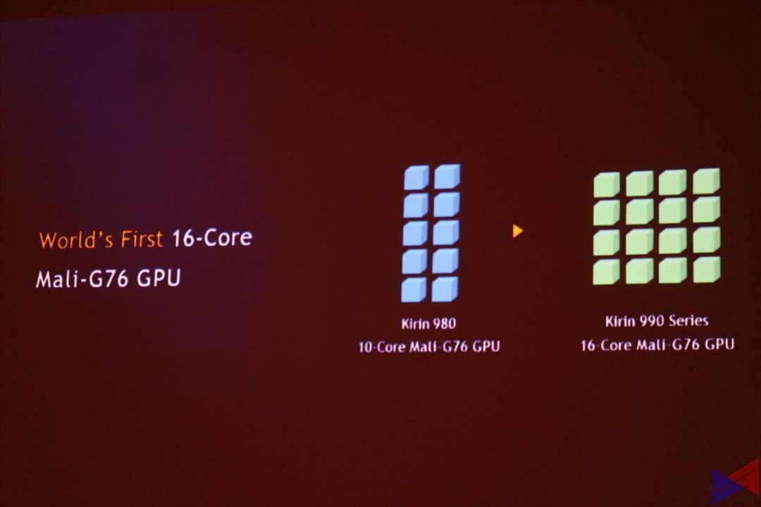 Kirin 990 GPU