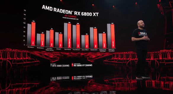 AMD Radeon RX 6800 XT PH Price - RX 6800XT Philippines 4K