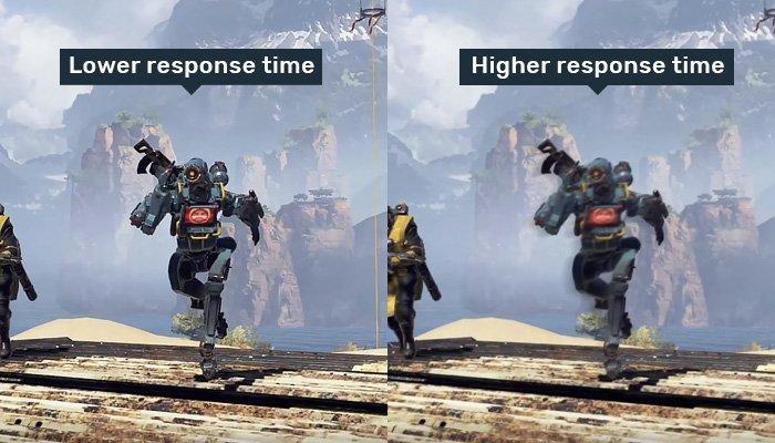 Lenovo G25-10 Monitor Review Response time