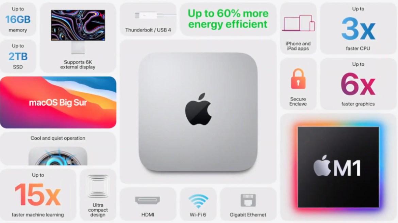 apple-mac-m1-chipset-mac-mini-features