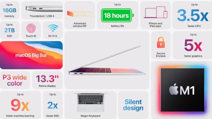 apple-mac-m1-chipset-macbook-air-features
