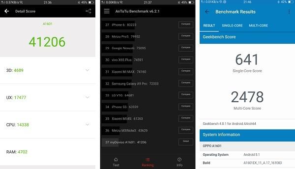 OPPO F1s benchmark - Review Smartphone OPPO F1S, Smartphone Menengah Dengan Kamera Mantap!