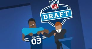 It's NFL draft week.So what exactly is it and how does it work?