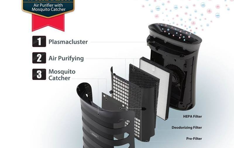 Sharp Air Purifier Review Best Air Purifiers for Indian Homes