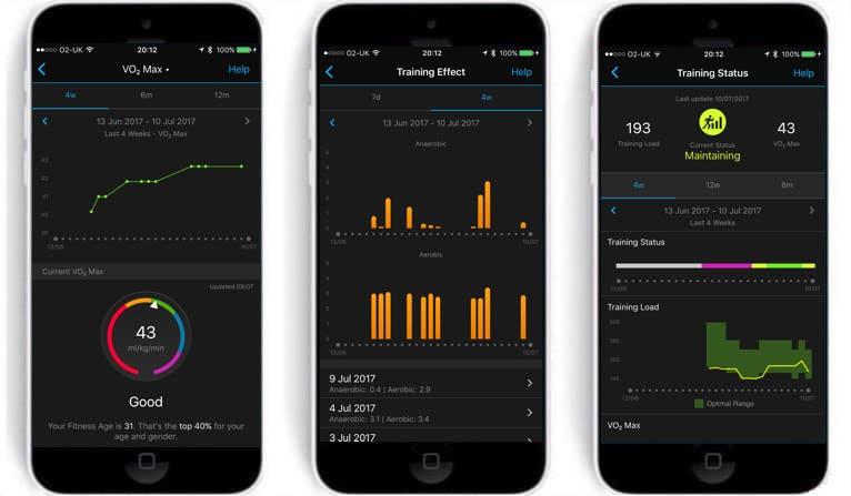 Garmin forerunner 935 mobile access