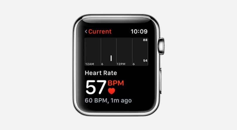 Will the next Apple Watch monitor your blood pressure?
