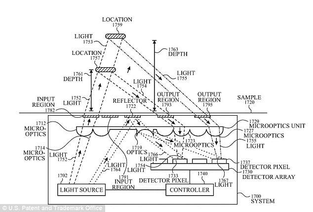 Apple files new patent for non-invasive glucose monitoring