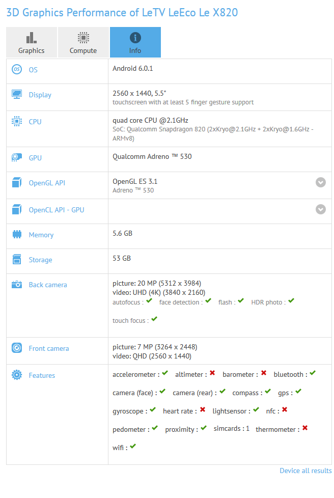 LeEco LE 2 Pro specifications