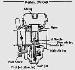 keihin cv carburetor diagram maple leaf the cvk-40 - gadget's fixit page
