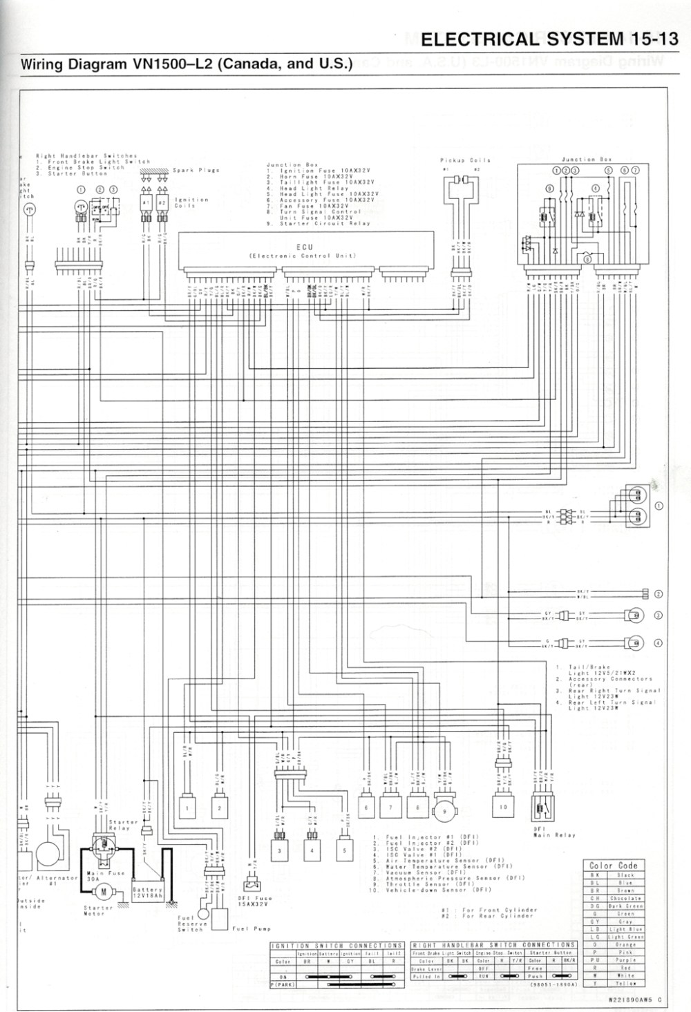 medium resolution of 2005 vulcan 2000 wiring diagram