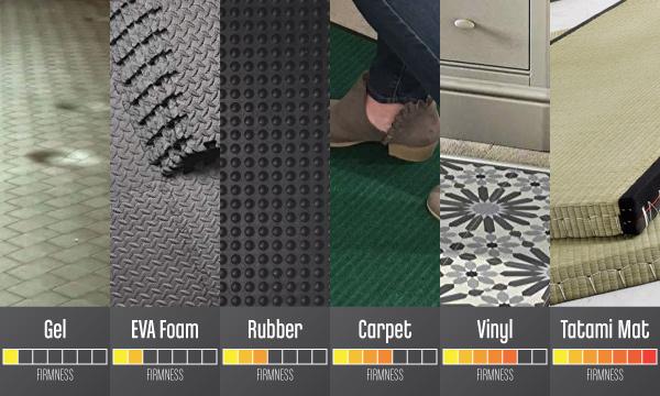 Floor Mat Hardness Firmness