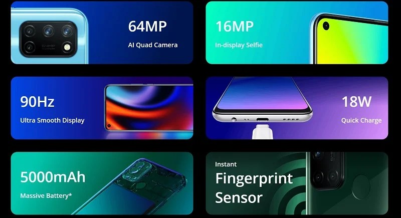 Realme 7i Full Specifications