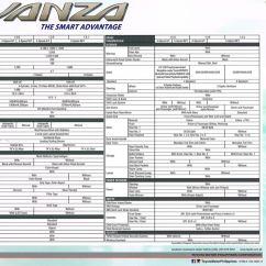 Spesifikasi Grand New Avanza E 2015 Vs Veloz Toyota Launches With Spec Sheet Gadgets Magazine