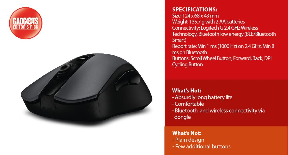 Reviewed: Logitech G603