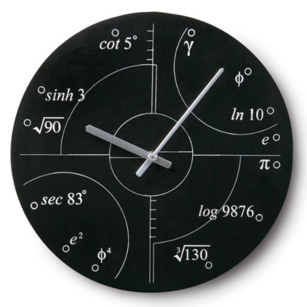 Irrational Numbers Wall Clock Gadgets Matrix
