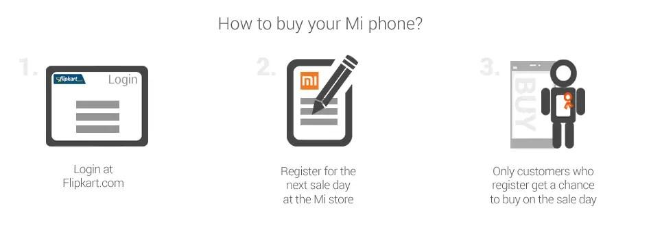 4 Tricks, Hacks to Buy Xiaomi Mi3 on Flipkart before Stock