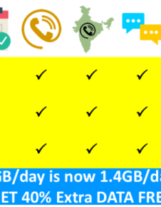 Idea cellular plan revision also now offering gb daily data on rs rh gadgetstouse