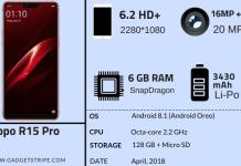 Oppo R15 Pro Specs