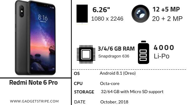 caccf7f24 Xiaomi Redmi Note 6 PRO Full Specifications - GadgetStripe