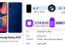 Samsung Galaxy A20 specs