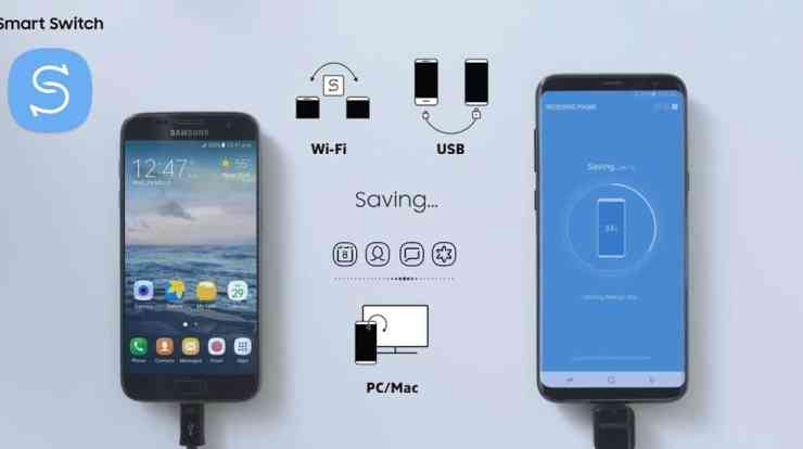 How to Use Samsung Smart Switch Mobile App - Gadgets Wright