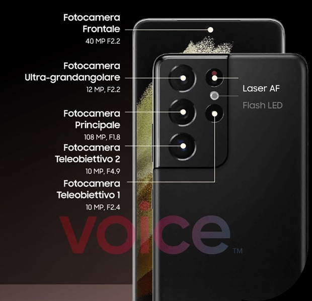 New Infographic Gives Full View of Galaxy S21 Cameras