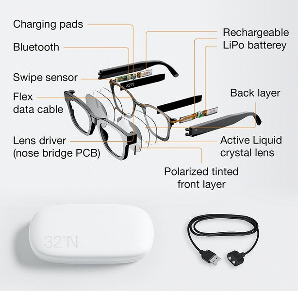 Created electronic sunglasses that switch to reading glasses in one swipe
