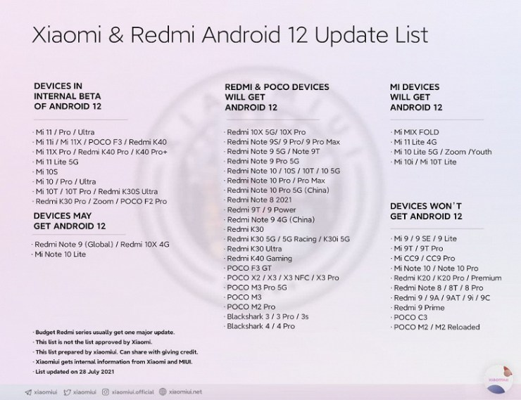 Xiaomi started testing Android 12 for Redmi K30 Pro and Poco F2 Pro