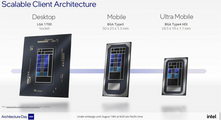 Intel Alder Lake processors with support for DDR5, PCIe 5 and the new LGA1700 socket will be presented on October 27, sales will start on November 19