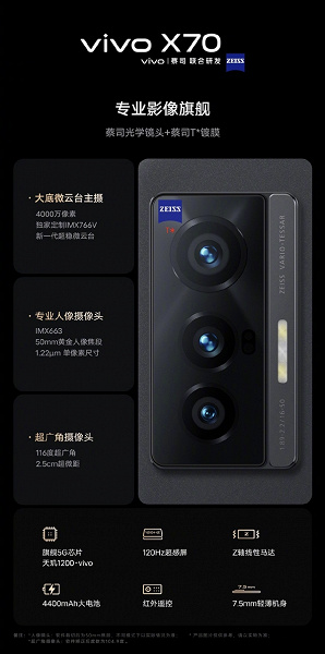 Zeiss lenses, Sony sensors, 5x optical zoom, industry-leading Samsung E5 screen, Snapdragon 888 Plus, IP68 and 50W.  Vivo X70, X70 Pro and X70 Pro + flagships presented
